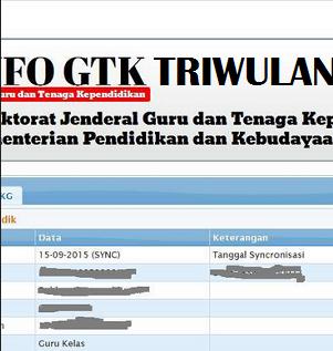 Daftar Nama-Nama Guru yang Cair Sertifikasi Triwulan 1 (T1) Tahun 2017 Bulan Maret