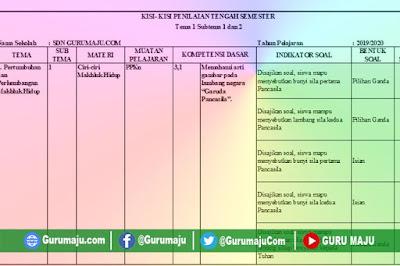 Kisi-Kisi Soal UTS / PTS Kelas 3 Semester 1 K13 Revisi 2018