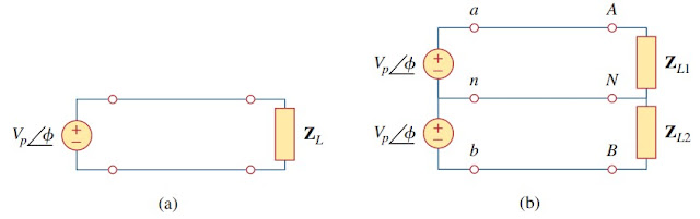 Three-Phase ac Circuits