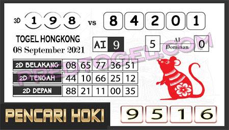 Prediksi Pencari Hoki Group Hk Rabu