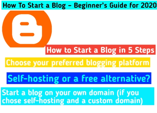 How To Start a Blog – Beginner's Guide for 2020 Hindi
