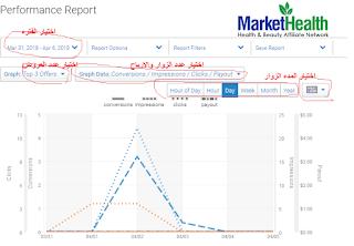 موقع Market Health - الربح من الانترنت- كيف تربح من الانترنت