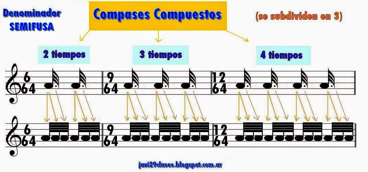 compases 6/64, 9/64 y 12/64