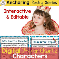 Interactive and Editable resource for teaching characters.