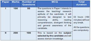 UGC NET Exam details