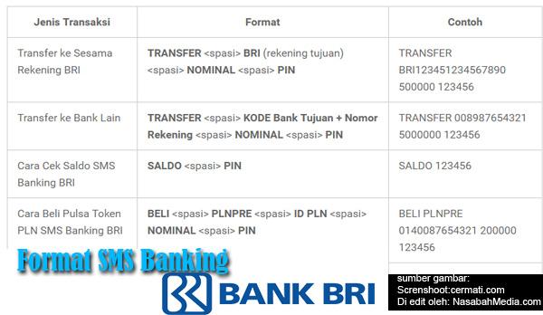 Format SMS Banking BRI, Transfer, Cek Saldo, Isi Pulsa [Lengkap]