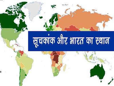 प्रमुख सूचकांक में भारत का स्थान  India's position in major Global Index