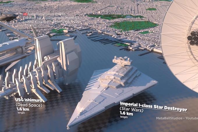 Comparación de tamaños de las naves espaciales de la ficción