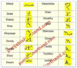 pitman-book-shorthand-exercise-35-1