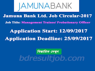 Jamuna Bank Limited job circular 2017