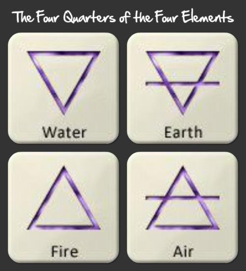 The Elemental Symbol Consensus About The Triangles The Four