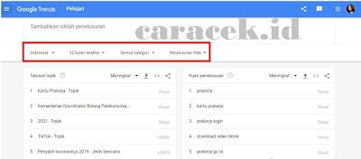 Cara Mencari Konten yang Sedang Viral di Indonesia