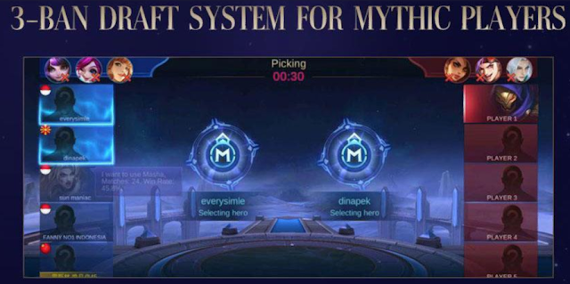 3 Ban Draft Hero Untuk Rank Mythic
