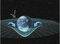 the warping (become bent) of space deflects the path of other objects