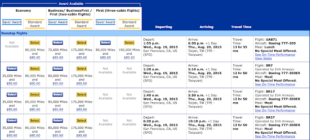聯合航空哩程票查詢結果