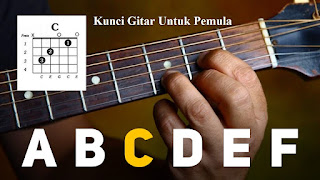 Kunci Gitar Untuk Pemula