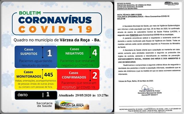 Várzea da Roça confirma segundo caso POSITIVO de coronavírus