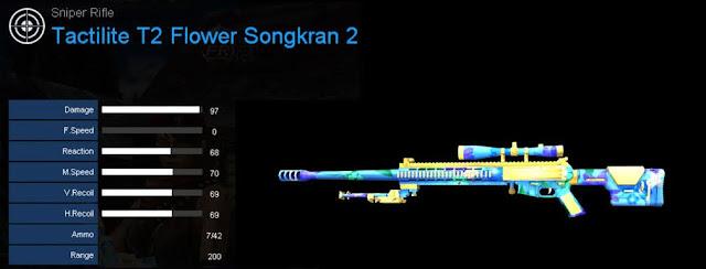 Detail Statistik Tactilite T2 Flower Songkran2