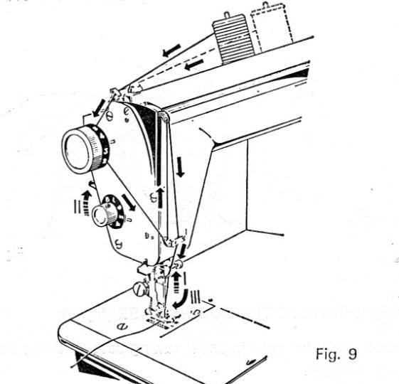 Maquinas De Coser Enhebrado Maquina De Coser Sigma 2000 Supermatic