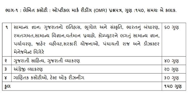 GSSSB Recruitment 2019, Maru Gujarat jobs, Okas Gujarat