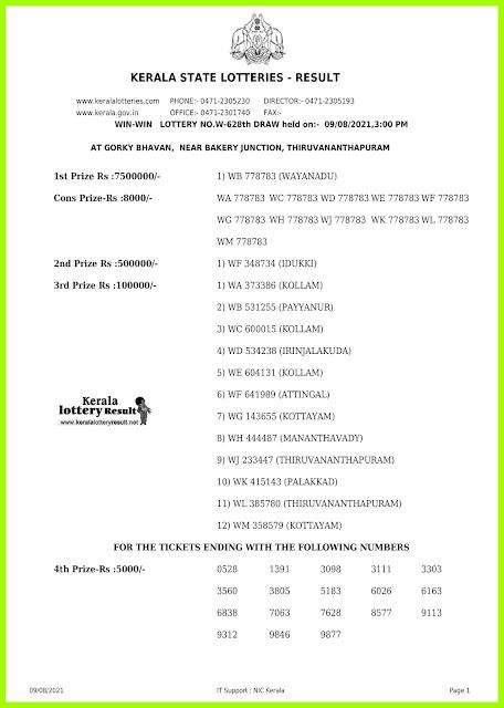 Off. Kerala Lottery Result Today 9.8.2021 Out Win Win W 628 വിൻ വിൻ ലോട്ടറി റിസള്ട്ട് Live Winners Prize List