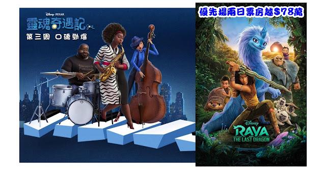 彼思靈魂奇遇記及迪士尼魔龍王國香港票房雙雙報捷, Pixar-Soul-and -Disney-Raya-And-The-Last-Dragon-Hong-Kong-Box-Office-Updates-March-9-2021