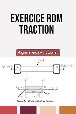 Exercice rdm traction