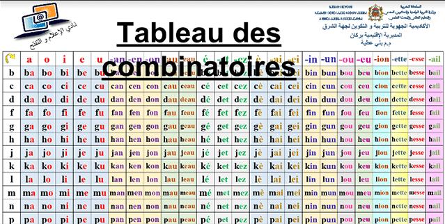 لوحة قرائية مميزة للغة الفرنسية - tableau des combinatoires