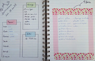 bullet journal list