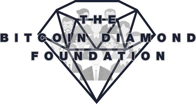 Prediksi Bitcoin Diamond