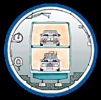gráfica interior de los vagones de 2 pisos shuttle con un auto en cada piso