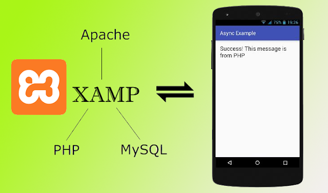 Connecting Android Application to a Local or Remote MySql Server Database
