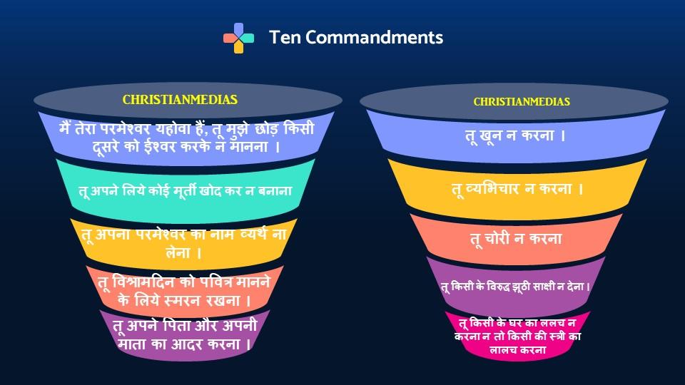Ten Commandments Hindi | दस दस आज्ञाएं हिंदी
