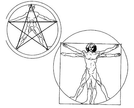 كيفية تحديد النسب لرسم الاشخاص
