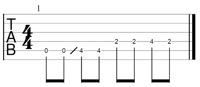 Sebastian Bluschke Standard Blues Rhythmus