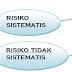 Pengertian dan Contoh Risiko Sistematis dan Risiko Tidak Sistematis