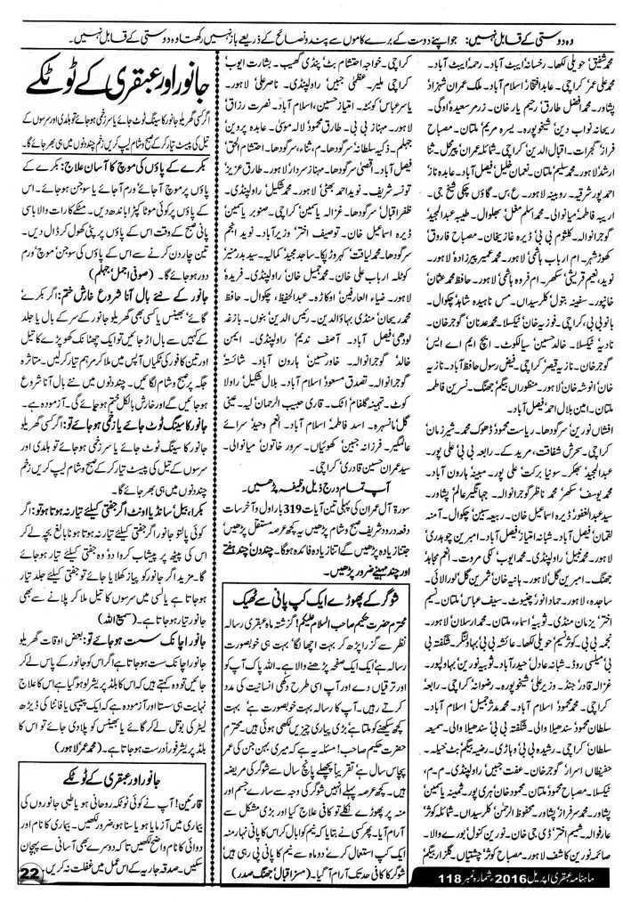 Janwar aur Ubqari Totkay April 2016