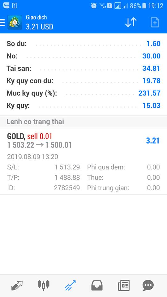 XM Trading profit will add to main account