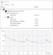 ▷ GPU Temp | Conoce la temperatura de tu tarjeta de vídeo.