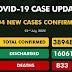 Nigeria records 604 new COVID-19 cases, total head towards 40,000