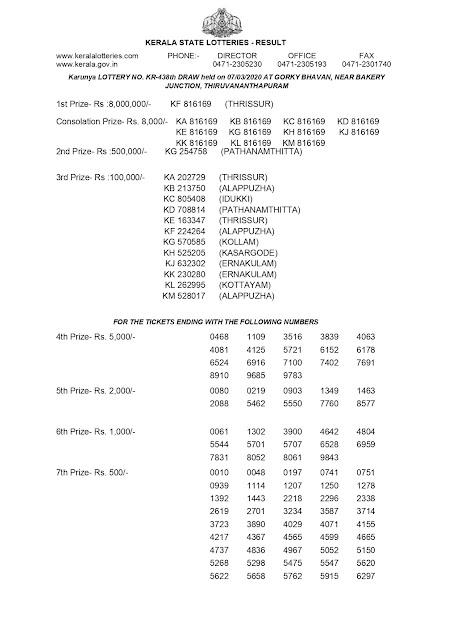 KERALA LOTTERY RESULT KARUNYA KR-438  DATED 2020 .03.07