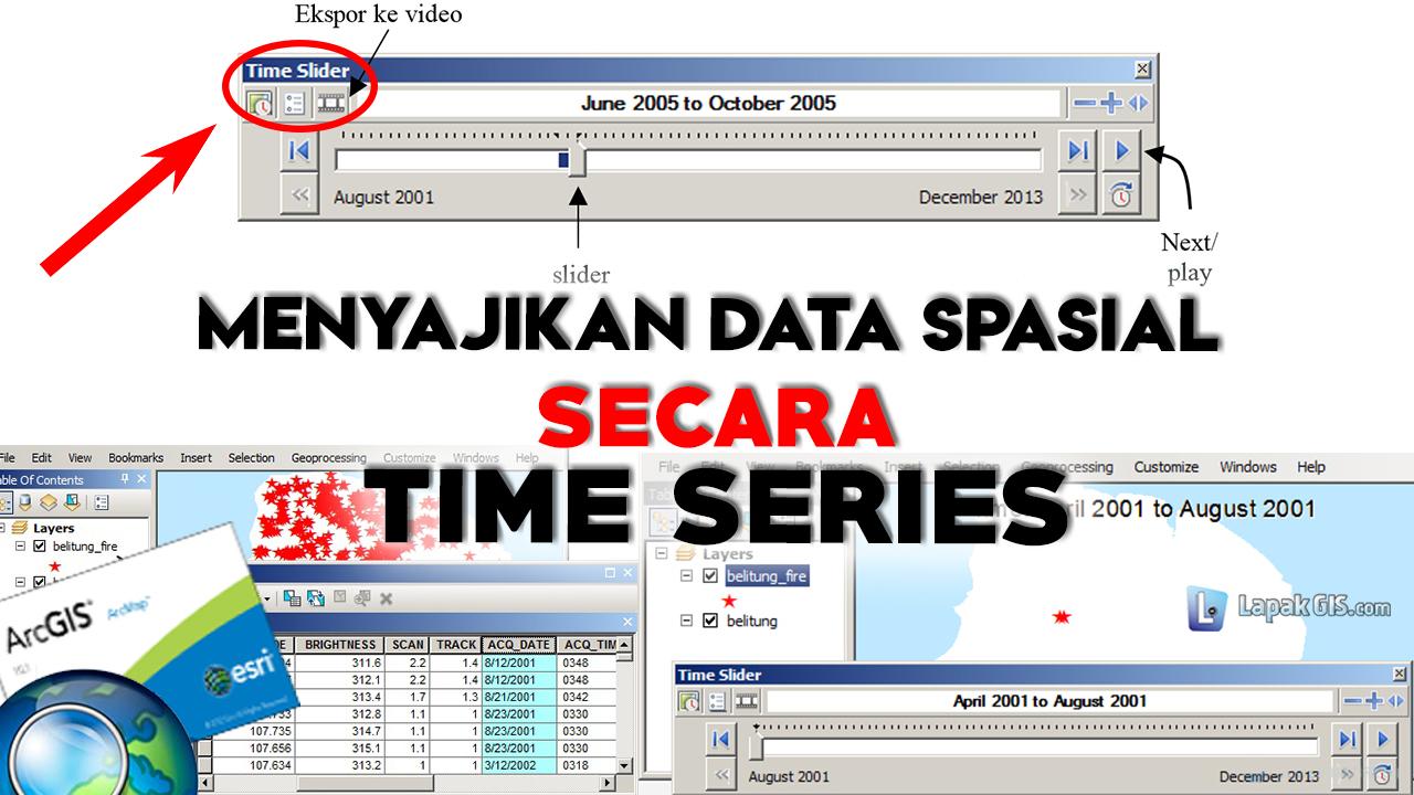 Cara Menyajikan Data Spasial secara Time Series