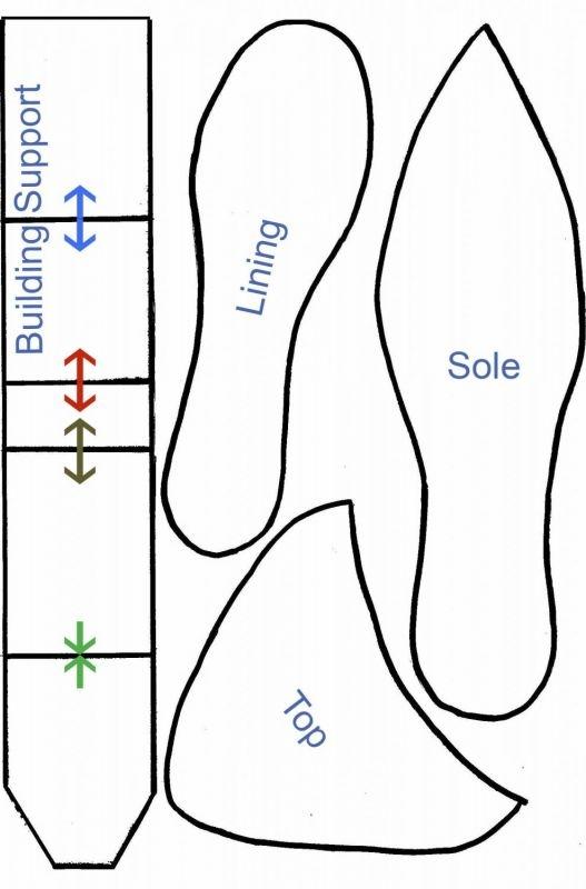 Printable High Heel Shoe Template For Fondant