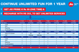 How to become Jio Prime Member?