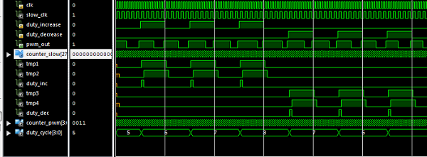 PWM Generator in VHDL with Variable Duty Cycle