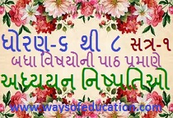 STD-6 TO 8 ALL SUBJECTS LESSON WISE ADHYAYAN NISHPATI (SEM-1)