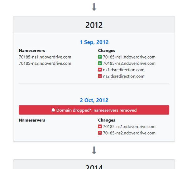 History Domain pondokjeruk.com - 3