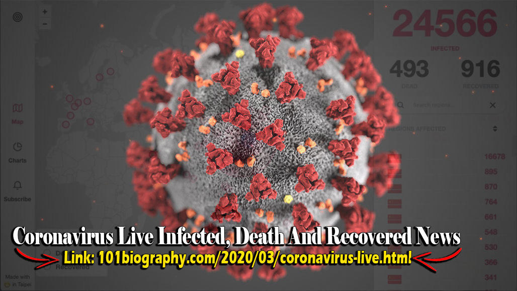 Coronavirus Live Infected, Death And Recovered News