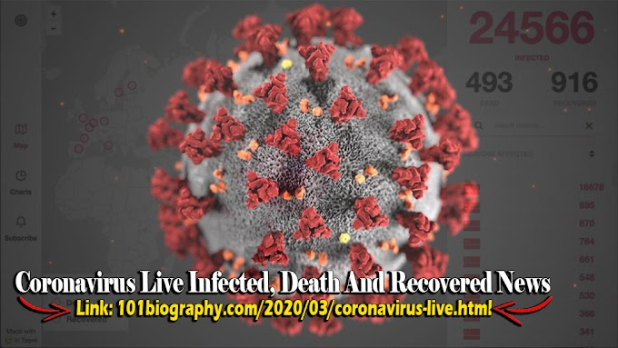 Coronavirus (COVID-19) | Coronavirus Live Infected, Death And Recovered Count | Worldometers | WHO