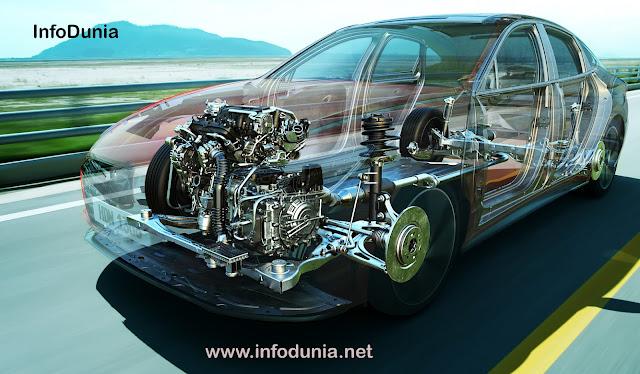 car technology, latest car technology